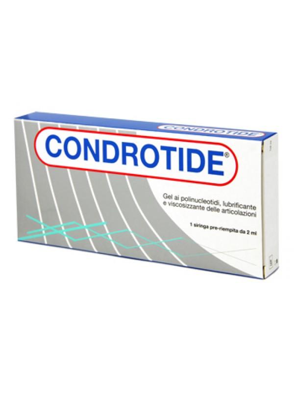 CONDROTIDE 1 Sir.Pre-Riemp.2ml